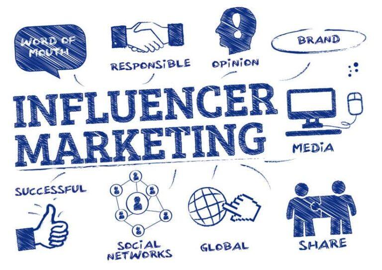 Influencer Marketing Digital PR